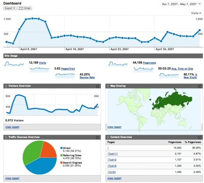 analyse données réseau